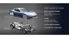 Nuovo il telaio su cui sarà realizzata la Maserati Alfieri
