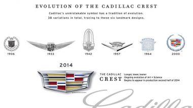 Nuovo logo Cadillac: com'è cambiato negli anni