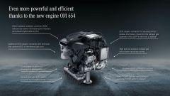 Nuovo Mercedes Vito: il motore OM 654 più efficiente e potente