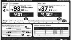 Opel Ampera: 70 nuove foto in HD - Immagine: 99