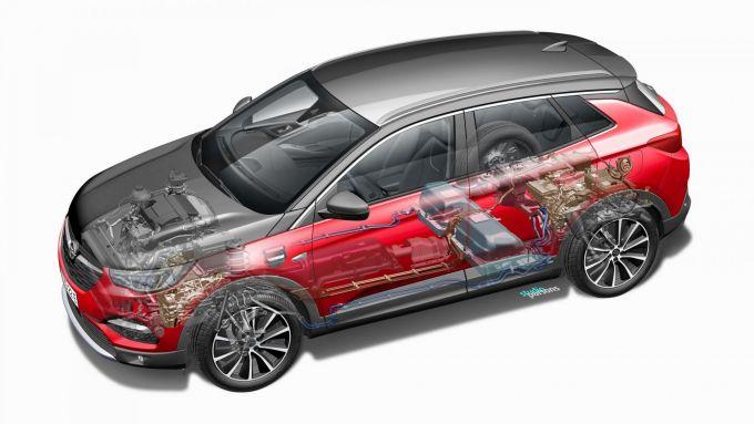Opel Grandland X Hybrid4, come funziona il sistema ibrido plug-in