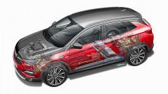 Opel Grandland X Hybrid4, infografica