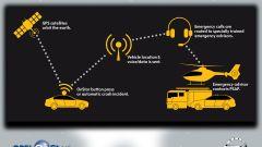 Opel OnStar, il telefono amico di chi guida - Immagine: 31