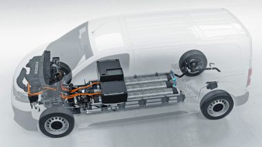 Opel Vivaro-e Hydrogen: il sistema propulsivo