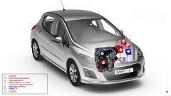 Peugeot 308 facelift - Immagine: 8