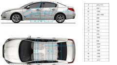 Peugeot 508 2.0 HDI 140 cv Access - Immagine: 35
