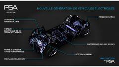 Peugeot, Citroën e DS: così saranno le ibride e le elettriche del futuro - Immagine: 5
