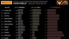 Pirelli F1 Spagna