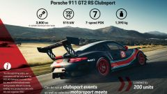Porsche 911 GT2 RS Clubsport: il debutto a Los Angeles - Immagine: 8