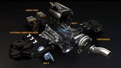Power Unit Renault, componenti