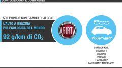 Quanto si risparmia con l'eco:Drive Fiat - Immagine: 21