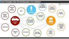 Quanto si risparmia con l'eco:Drive Fiat - Immagine: 3