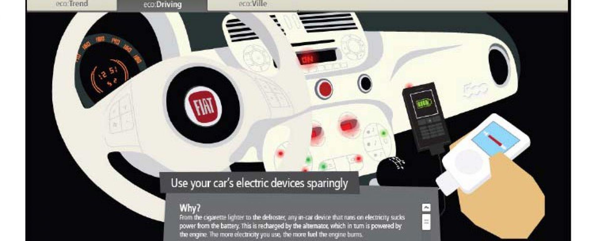 Quanto si risparmia con l'eco:Drive Fiat