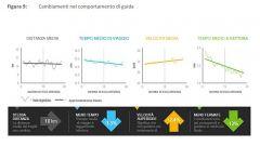 Quanto si risparmia con l'eco:Drive Fiat - Immagine: 8