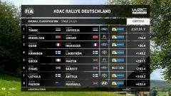 Rally di Germania - Classifica generale finale
