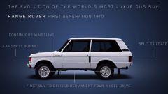 Range Rover: un video ne celebra i 48 anni di evoluzione  - Immagine: 1