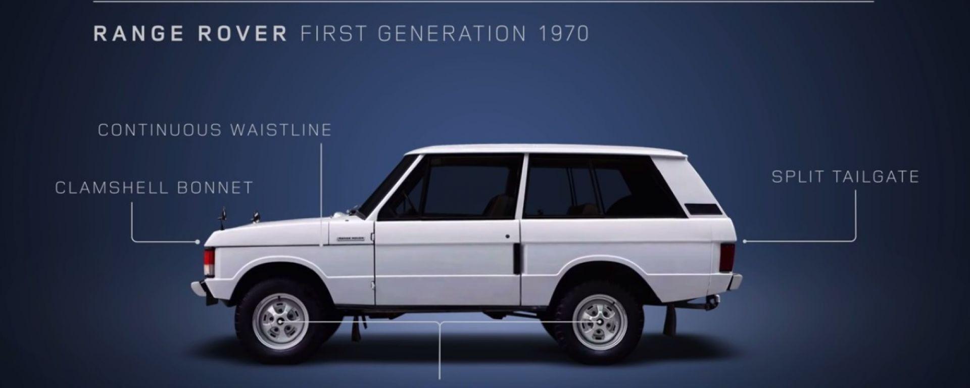 Range Rover, Prima Generazione, 1970, primo con trazione integrale permanente