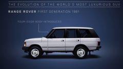 Range Rover, Prima Generazione, 1981, primo modello a 4 porte