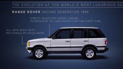 Range Rover, Seconda Generazione, 1994