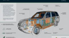 Range Rover Sentinel - Immagine: 9