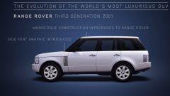 Range Rover, Terza Generazione, 2001