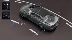 Renault 4Control: le ruote girano controfase