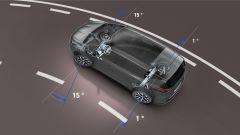 Renault 4Control: le ruote sterzanti girano in fase
