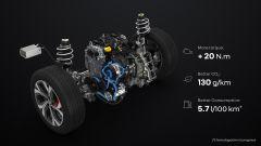 Renault Arkana E-Tech 145, l'esploso del motore in video