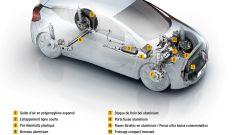 Renault Eolab - Immagine: 21