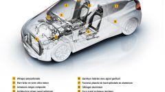 Renault Eolab - Immagine: 20