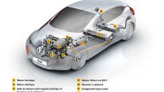 Renault Eolab - Immagine: 3