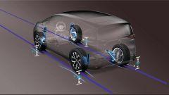 Renault Espace e Talisman 4Control: i perché delle 4 ruote sterzanti - Immagine: 11