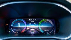 Renault Mégane E-Tech plug-in hybrid, il quadro strumenti digitale
