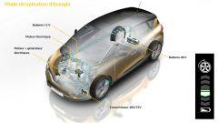 Nuova Renault Scénic 2016: ecco com'è cambiata - Immagine: 32