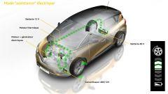 Renault Scénic: prezzi, allestimenti e dotazioni in dettaglio - Immagine: 30