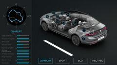 Renault Talisman - Immagine: 33