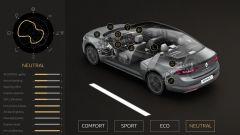 Renault Talisman - Immagine: 35