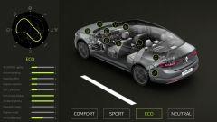 Renault Talisman - Immagine: 36