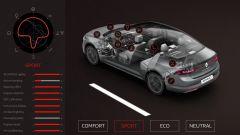 Renault Talisman - Immagine: 38