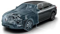 Renault Talisman - Immagine: 39