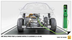 Renault ZOE - Immagine: 72