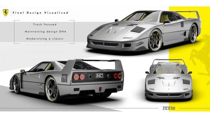 Rendering Ferrari FXX40: i disegni che mostrano la FXX40 da tutti i lati