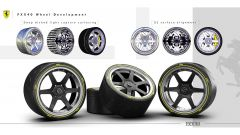 Rendering Ferrari FXX40: uno studio anche per i cerchi in lega