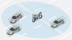 Ride Vision: camere a 360° per avvisarci dei pericoli  - Immagine: 2