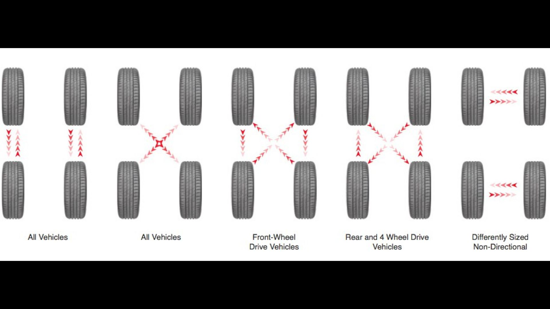 Media Motor Problemas De Motores Elctricos Sntomas Y Causas Probables Anteprima Ohvale Gp 0