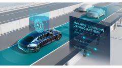SCC-ML, il futuro della guida è nella tecnologia