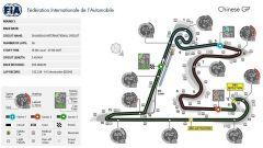Shanghai International Circuit - mappa del tracciato