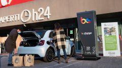 Shop & Charge, spesa + ricarica dell'auto elettrica