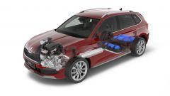 Skoda Kamiq G-TEC_ lo spaccato del SUV compatto a metano