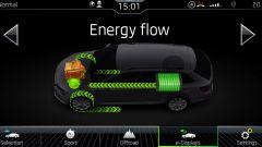 Skoda Superb iV, lo schema dei flussi di energia